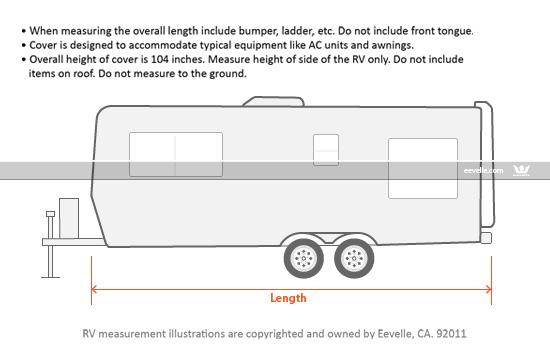 Goldline Travel Trailer Cover Measurement Guide